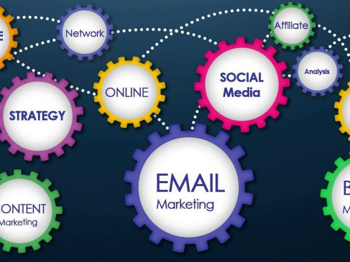 promovare marketing online